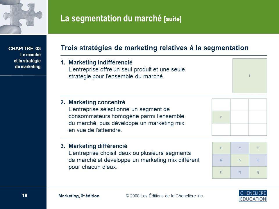 La segmentation du marché [suite]